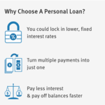 Graphic showing 3 reasons to choose a personal loan