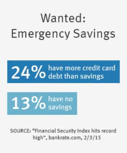 Emergency Savings Facts