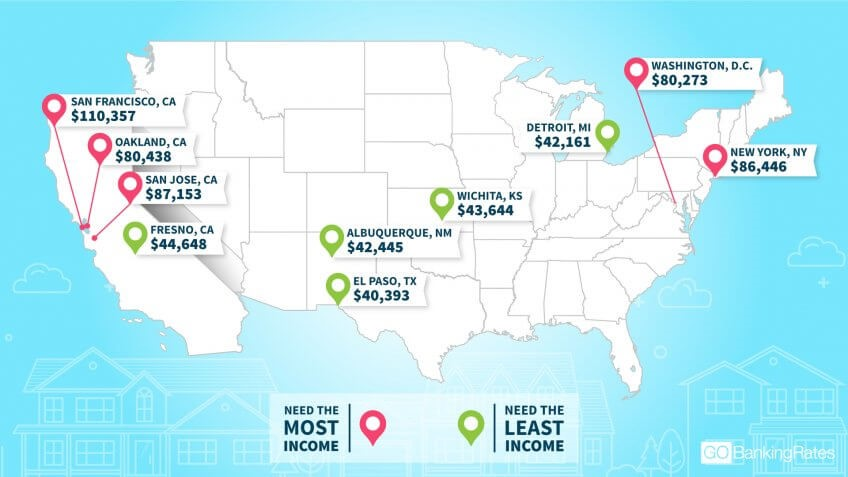 Cost of Living in San Francisco, CA | Discover