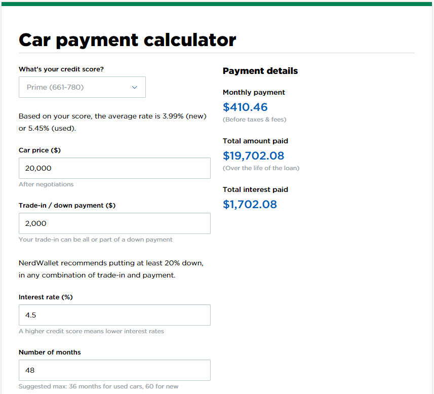 cost of owning a car breakdown