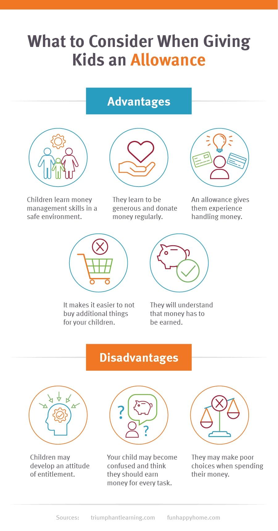 What to Consider When Giving Kids an Allowance