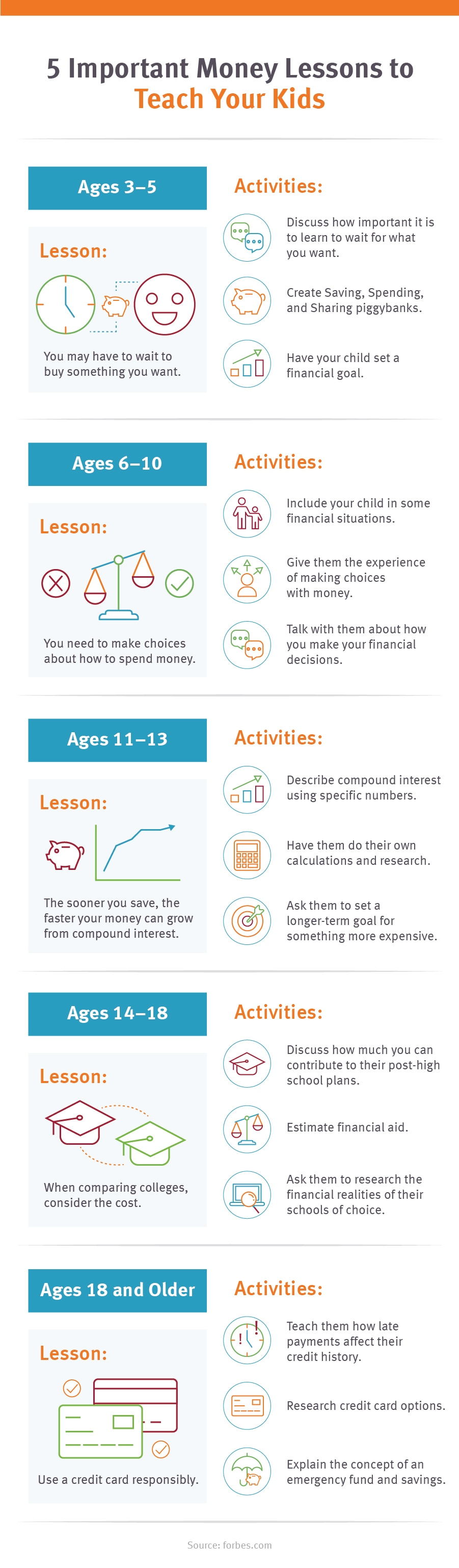 Important Money Lessons to Teach Your Kids