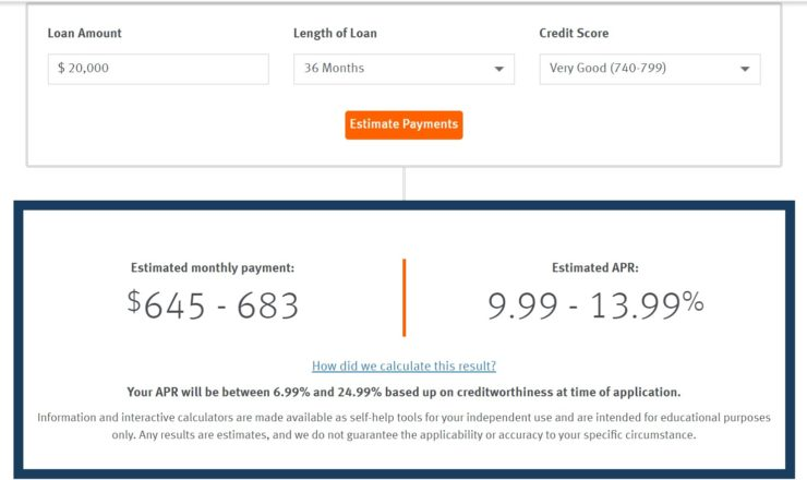 Personal loan calculator example of rate and monthly payment